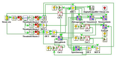 Application as block diagram